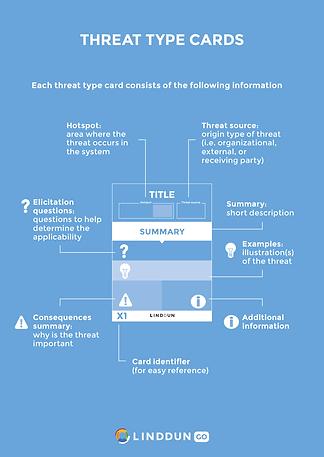 LINDDUNGO_threattypecard_summary.png.png