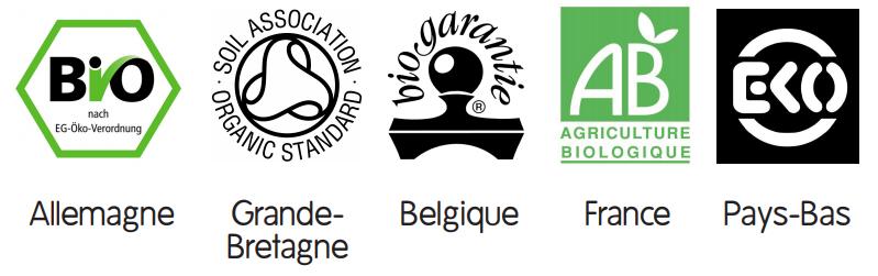 National organic labels