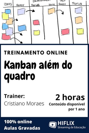 Kanban Além do Quadro