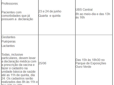 Gestantes e lactantes serão vacinadas na sexta em Canoinhas