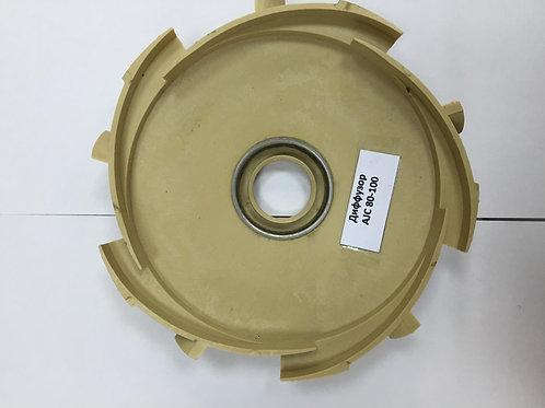 Дифузор AJC(S) 80-100