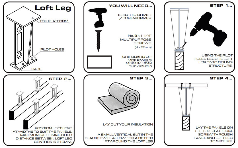 Loft Leg Fitting Guide