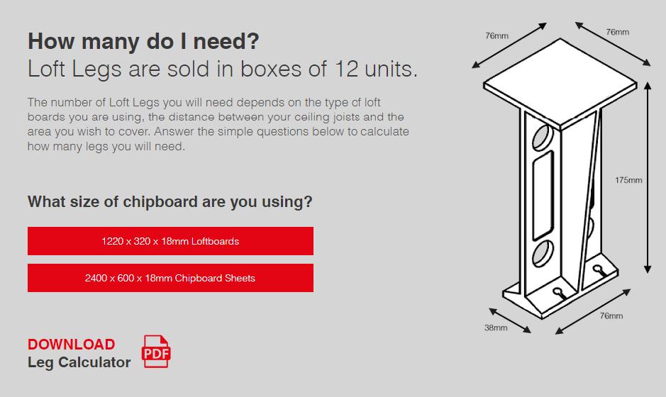 How Many Loft Legs Chipboard