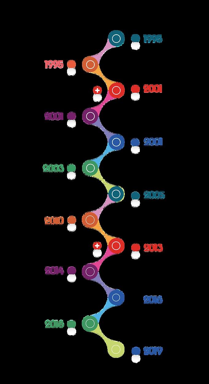 timeline-2.png