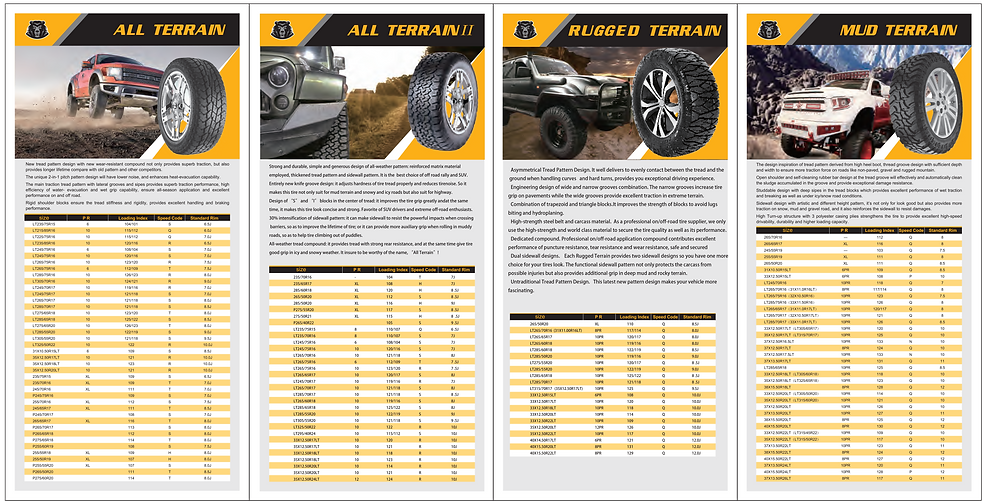 Black Bear Tyres Australia Brochure. Rugged, Mud and All Terrain tyres now available in Australia! Ask us how you can become a dealer today! Black Bear is committed to be the next leading brand in the extreme off-road world.