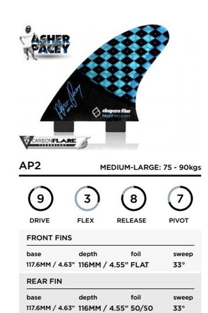 AP2 FCS