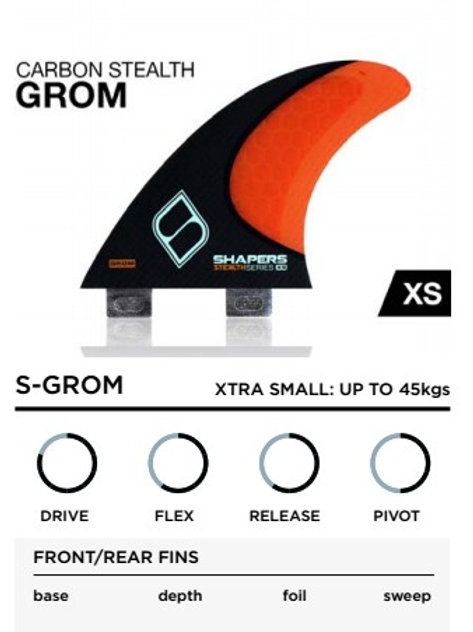 S-GROM