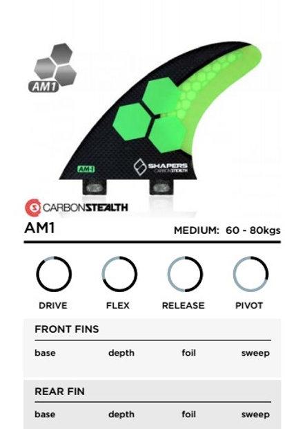 AM1 Medium:80-60 kilos FCS