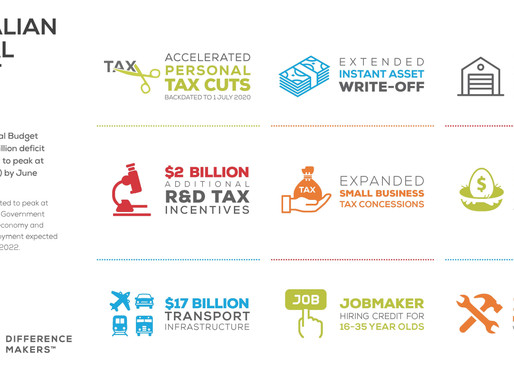 Australian Federal Budget 2020-21 at a glance