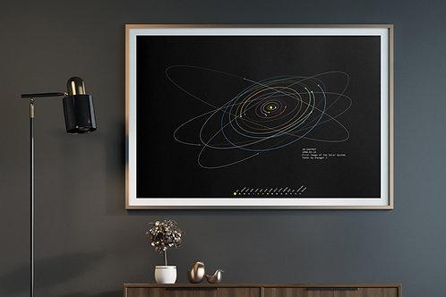 Kunstdruck mit persönlicher Planeten-Konstellation (STC)