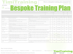 Fitness Training Plan Muswell Hill