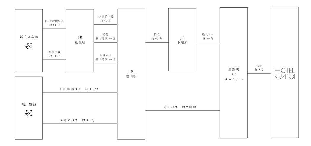 kumoi_access_pc.jpg