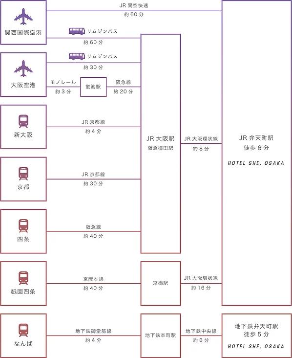 Subway Chuo Line