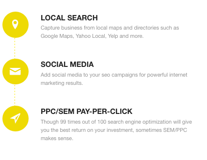 How Internet Marketing In Miami Can Help Your Business