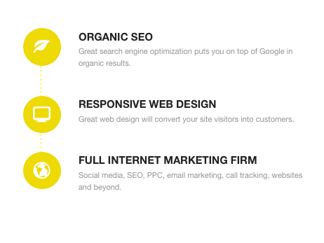 What Are The Indications Of Quality Online Marketing Companies In Miami? - Web Marketing Miami