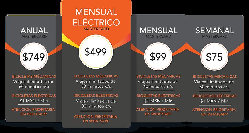tabla precios mastercard.png