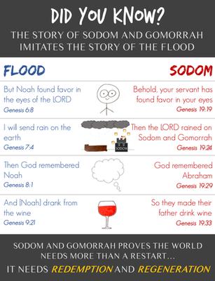 Genesis 19.1-38.png