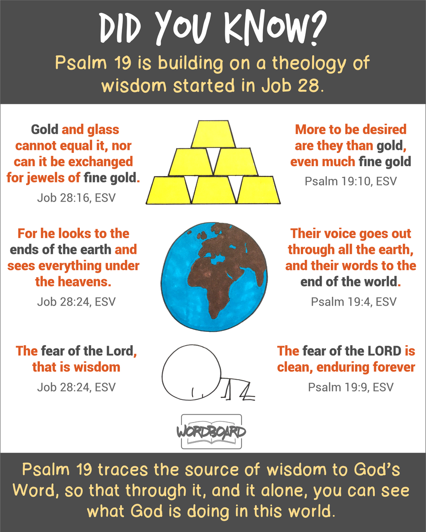 Psalm 19.png