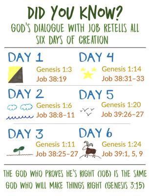 Job 38-39.jpg