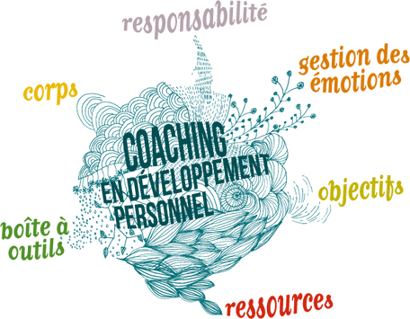 coaching-developpement-personnel.png