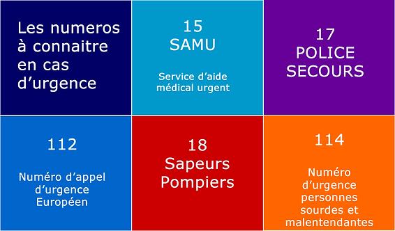 numeros-urgences.png