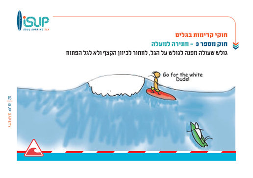 חוקי קדימות בגלים
