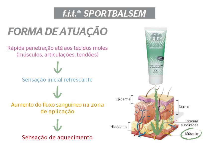 Apresentação_FIT_Portugal-06-01.png