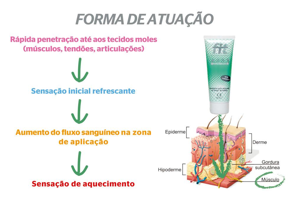 Apresentação_FIT_Portugal-03.jpg