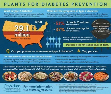 plantbasedoverdiabetes