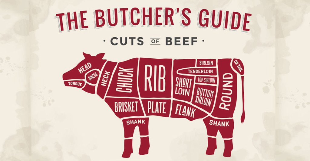 Beef-Cuts-butcher-main-pic_1024x1024.jpg