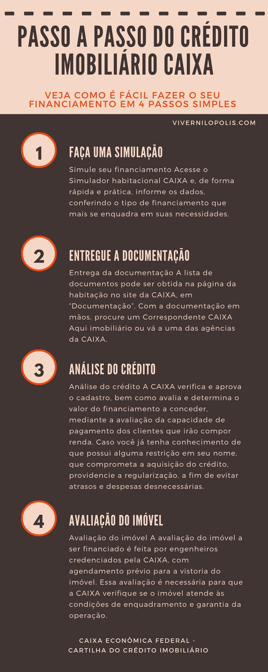 PASSO_A_PASSO_DO_CRÉDITO_IMOBILIÁRIO_CAI