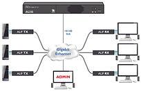 ADD aim_diagram1.jpg