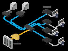 ADD 3000 202001_matrix_brochure_diagram-
