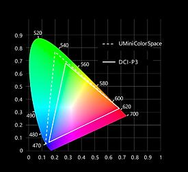 Uni UMini Color.png