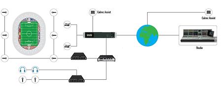 CAL RP1-setup-diagram.png