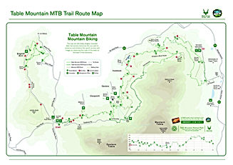 Tabel Mountain Biking Trail