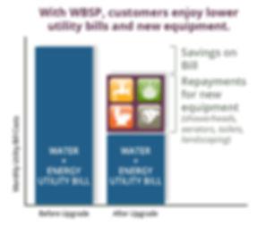 WBSP-graphic-reduced.jpg