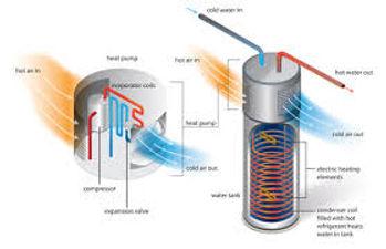 HPWH_Energy Star.jpg