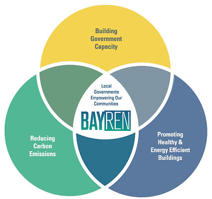 BayREN Focus Areas