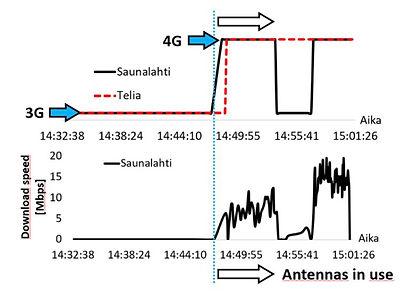 passive_signal2.JPG