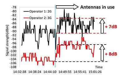 passive_signal1.JPG