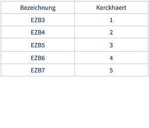 Grössentabelle EZB.jpg
