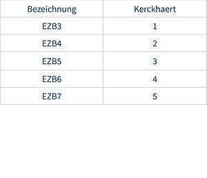 Grössentabelle_EZB.jpg