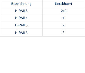 Grössentabelle_Hind-Rail.jpg