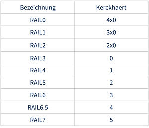 Grössentabelle Rail.jpg