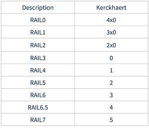 Grössentabelle Rail_EN.jpg