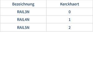 Grössentabelle_Narrow_Rail.jpg