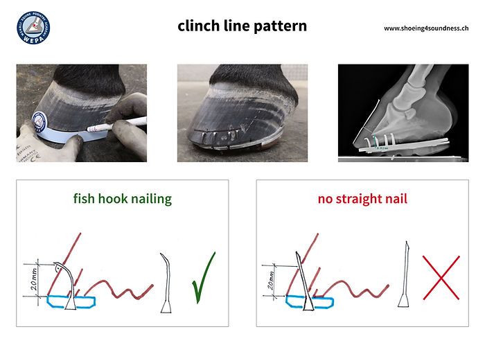 Clinch line pattern.jpg