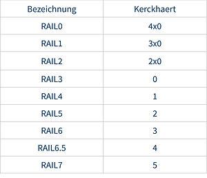 Grössentabelle_Rail.jpg