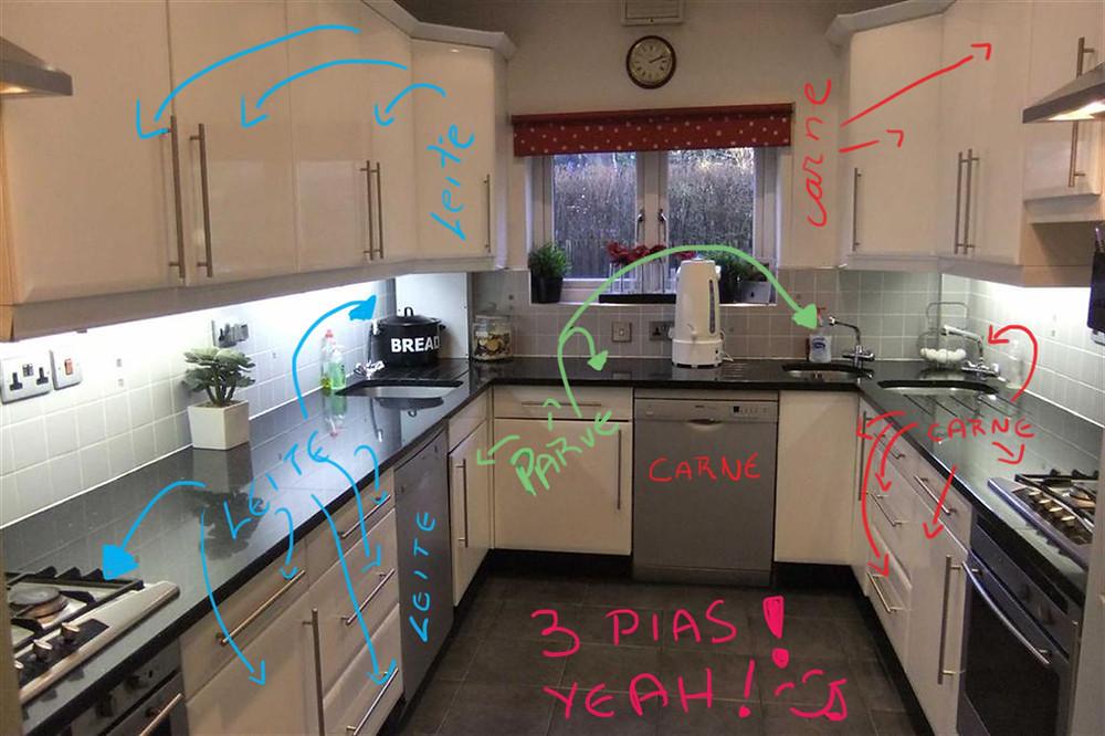 ideal kitchen.jpg